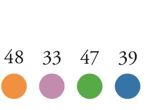 var colore i coordinabili fuori misura